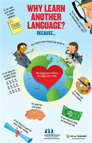 Reasons Everyone Should Learn a New Language